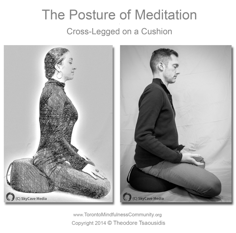 The Posture Of Meditation | Cross - Legged on a Cushion